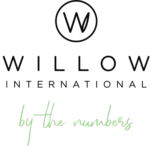 Willow International By The Numbers